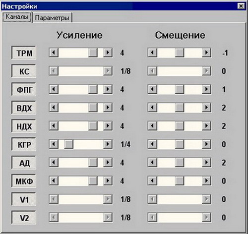 Окно настройки каналов и параметров тестирования